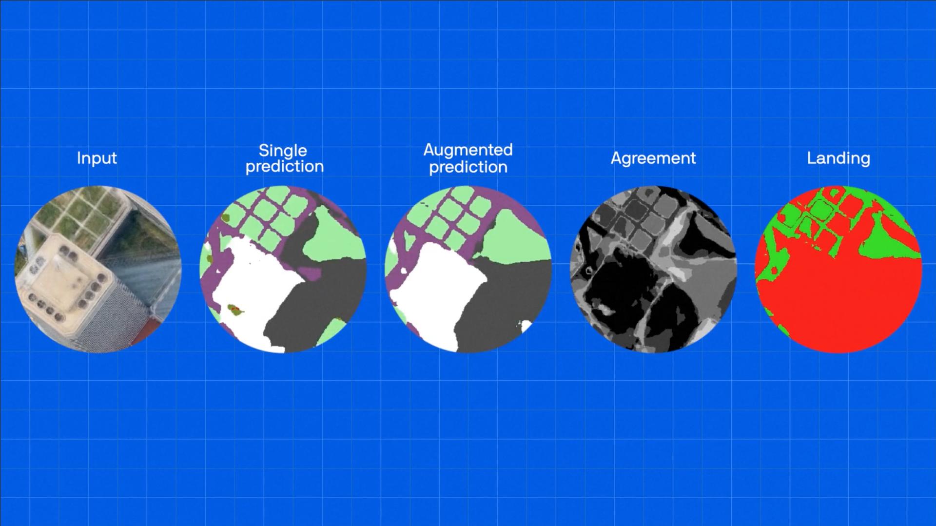 Video for Tech Presentation || Daedalian