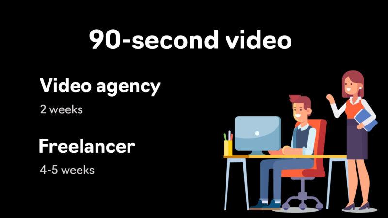 90second video